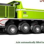 ETF-Mining-Trucks-Technology-(FunRocker.Com)-10