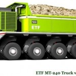 ETF-Mining-Trucks-Technology-(FunRocker.Com)-9