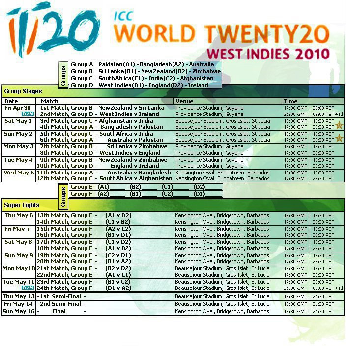 ICC World Cup Twenty 20 West Indies 2010 Fixture Schedule