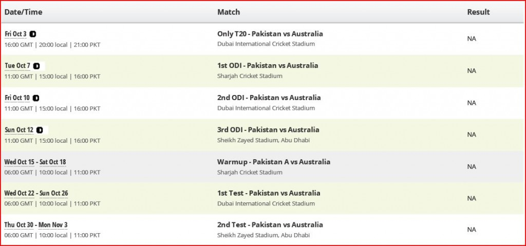Pakistan vs Australia Schedule 2014